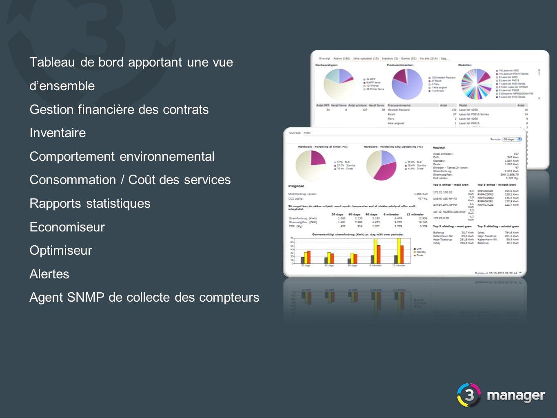 Tableau de bord apportant une vue densemble Gestion financière des contrats Inventaire Comportement environnemental Consommation / Coût des services R
