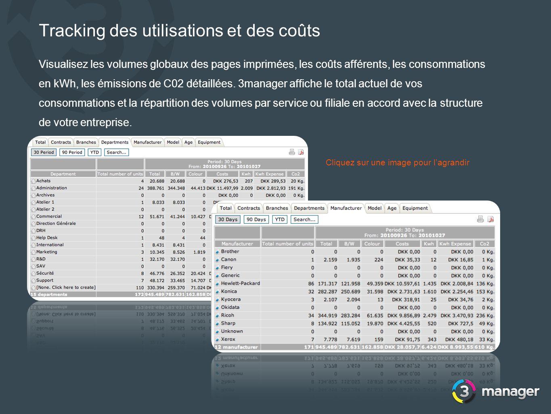Tracking des utilisations et des coûts Visualisez les volumes globaux des pages imprimées, les coûts afférents, les consommations en kWh, les émission