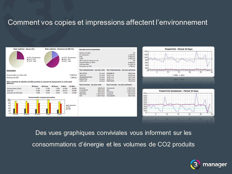 Comment vos copies et impressions affectent lenvironnement Des vues graphiques conviviales vous informent sur les consommations dénergie et les volume