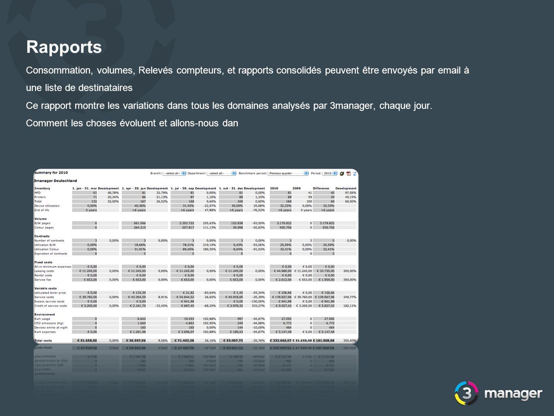 Rapports Consommation, volumes, Relevés compteurs, et rapports consolidés peuvent être envoyés par email à une liste de destinataires Ce rapport montr