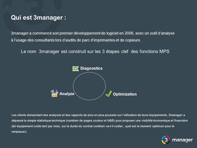 Qui est 3manager : 3manager a commencé son premier développement de logiciel en 2006, avec un outil danalyse à lusage des consultants lors daudits de