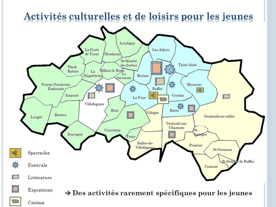 20 à 30 10 à 20 1 à 5 Nombre dactivités Les activités culturelles des jeunes centrées à Ruffec