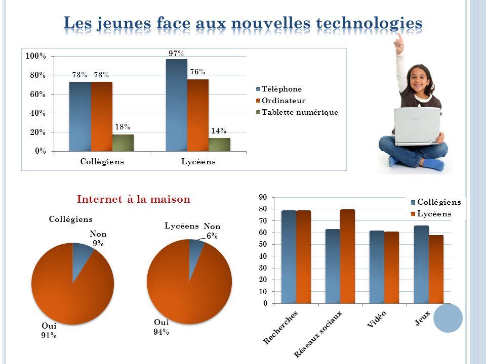 Activités centrées sur Ruffec et sur AngoulêmeQuelles activités de loisirs