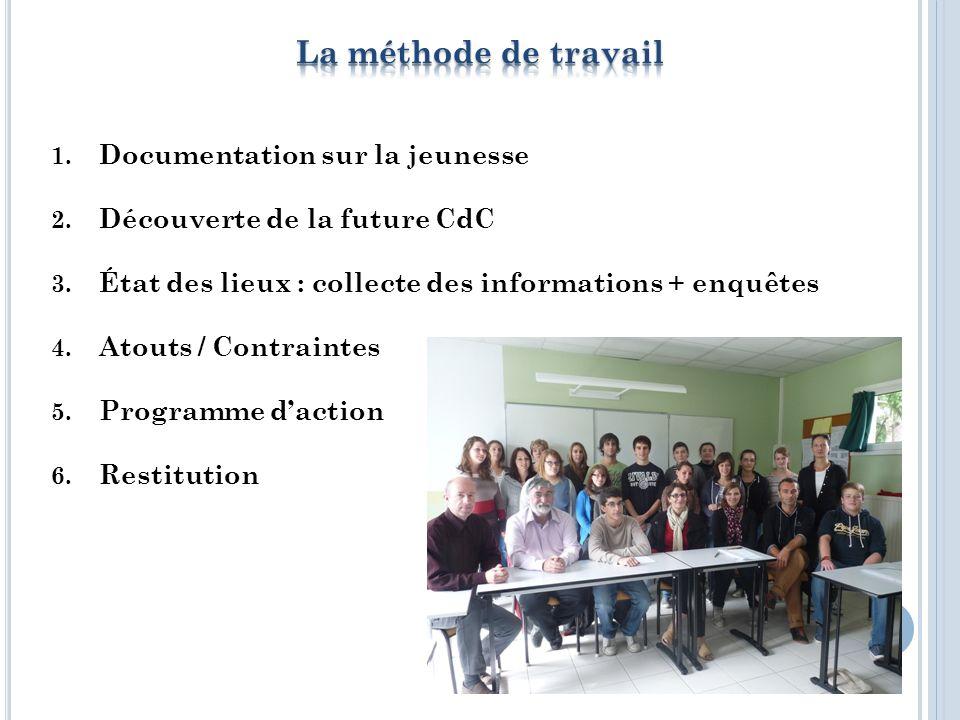 1.Documentation sur la jeunesse 2. Découverte de la future CdC 3.