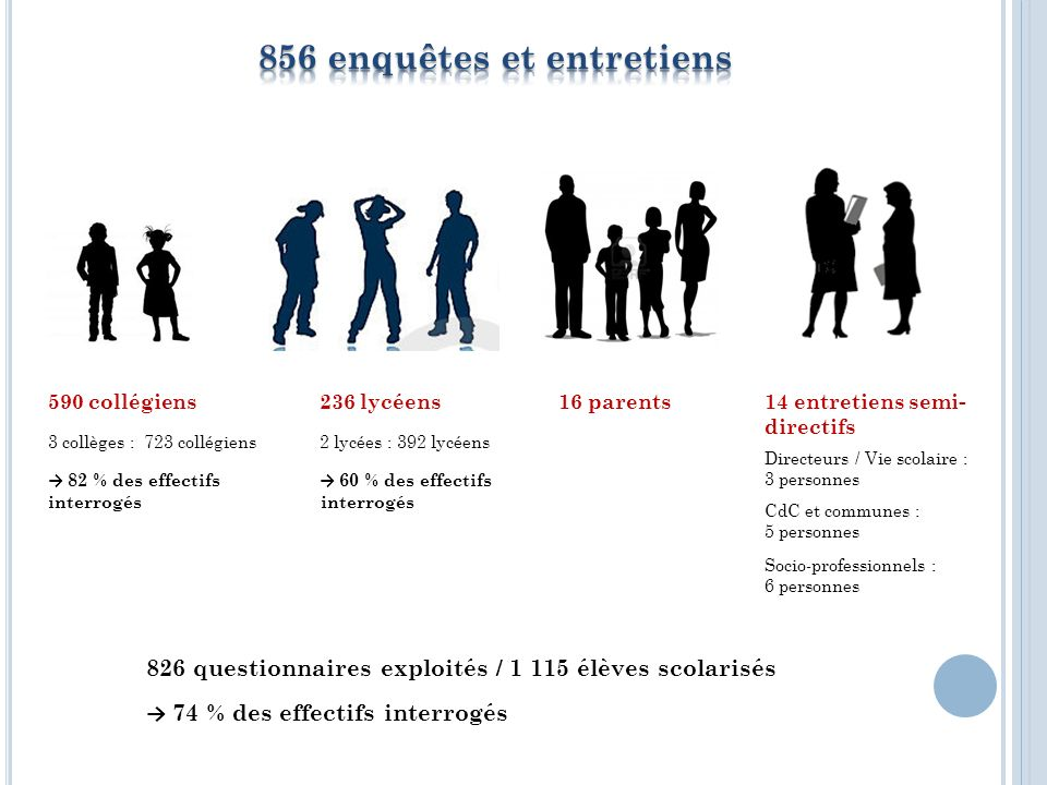 P opulation active : 68 % contre 72 % en Charente Concentration autour du pôle demploi de Ruffec et de la RN 10 RN10 Ruffec Villefagnan