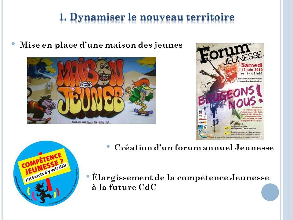 Programmation culturelle « Jeunes » Adaptation des horaires et des activités aux jeunes Nouvelle activité Ados : « Bouge pour ta commune »