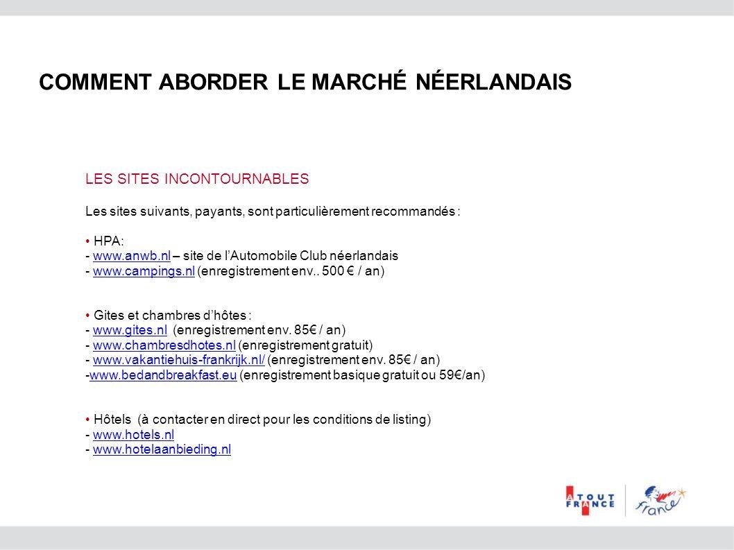LES SITES INCONTOURNABLES Les sites suivants, payants, sont particulièrement recommandés : HPA: - www.anwb.nl – site de lAutomobile Club néerlandaisww