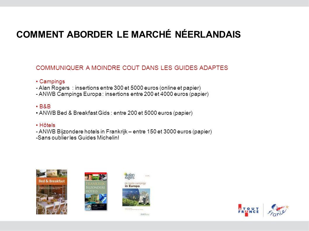 COMMUNIQUER A MOINDRE COUT DANS LES GUIDES ADAPTES Campings - Alan Rogers : insertions entre 300 et 5000 euros (online et papier) - ANWB Campings Euro