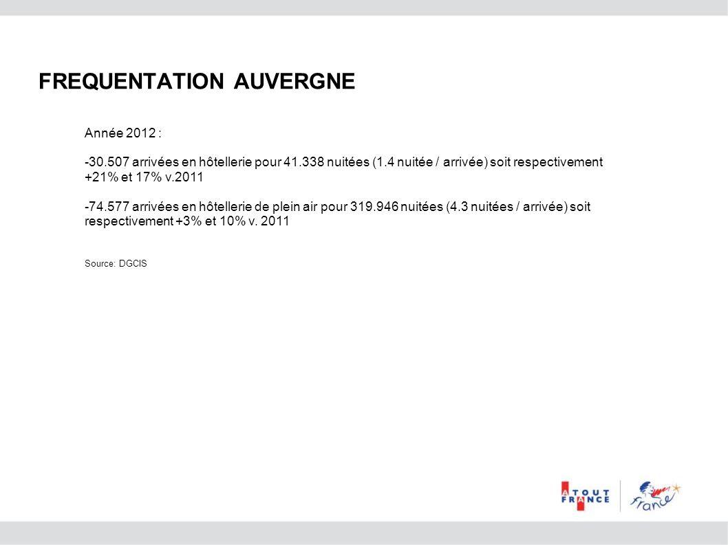 Cible B2B Organisation des Rendez-Vous en France à Clermont-Ferrand les 1 er et 2 avril 2014 avec plusieurs éductours en amont et rencontres programmées avec les 40+ TOs néerlandais présents.