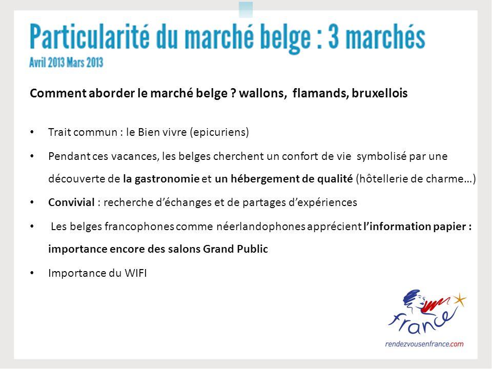 Comment aborder le marché belge ? wallons, flamands, bruxellois Trait commun : le Bien vivre (epicuriens) Pendant ces vacances, les belges cherchent u