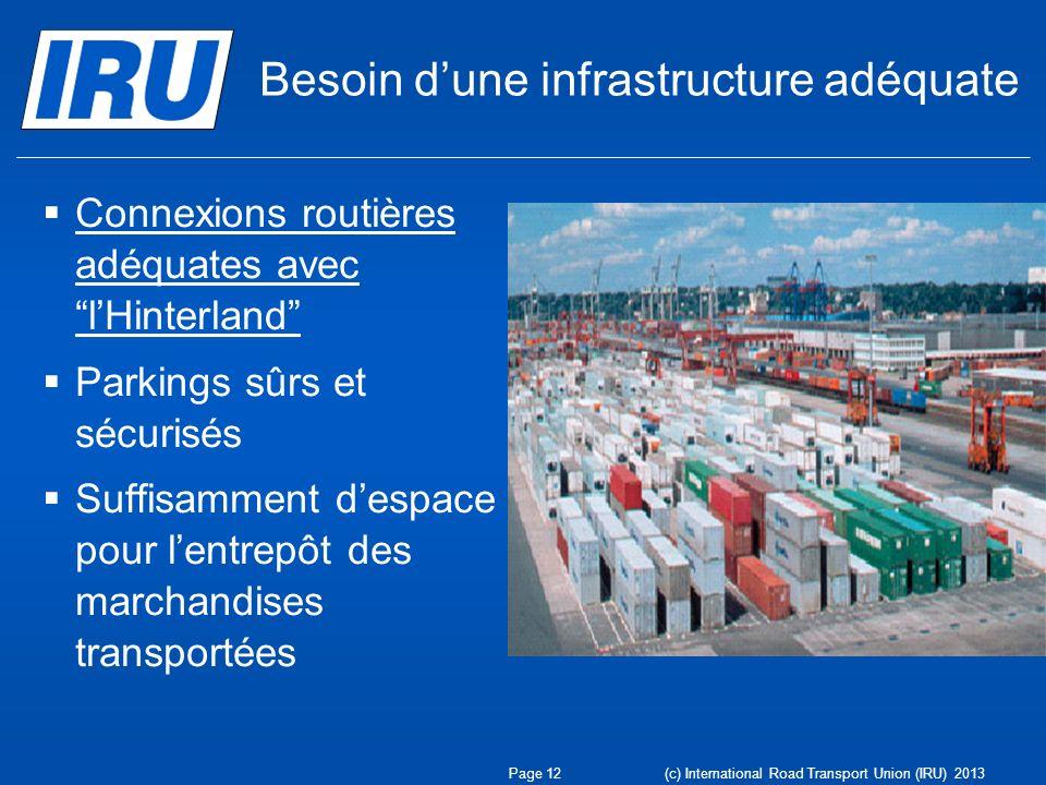 Besoin dune infrastructure adéquate Connexions routières adéquates avec lHinterland Parkings sûrs et sécurisés Suffisamment despace pour lentrepôt des