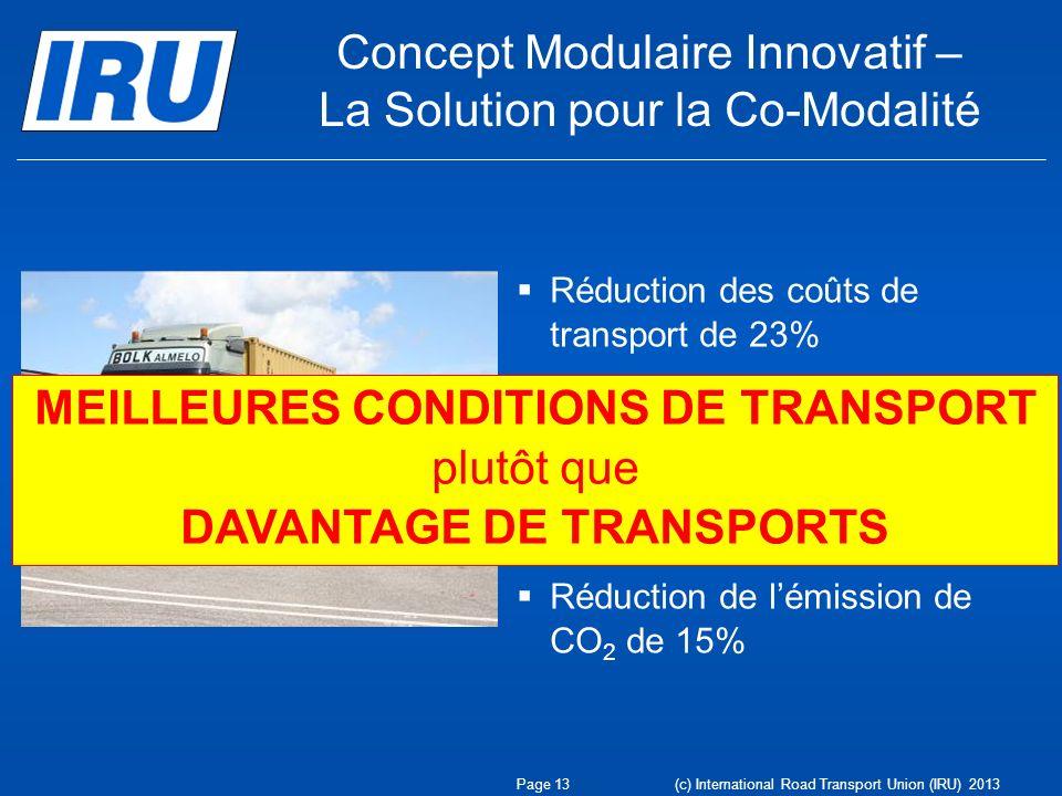Concept Modulaire Innovatif – La Solution pour la Co-Modalité Réduction des coûts de transport de 23% Réduction du nombre de trajets de 32% Réduction
