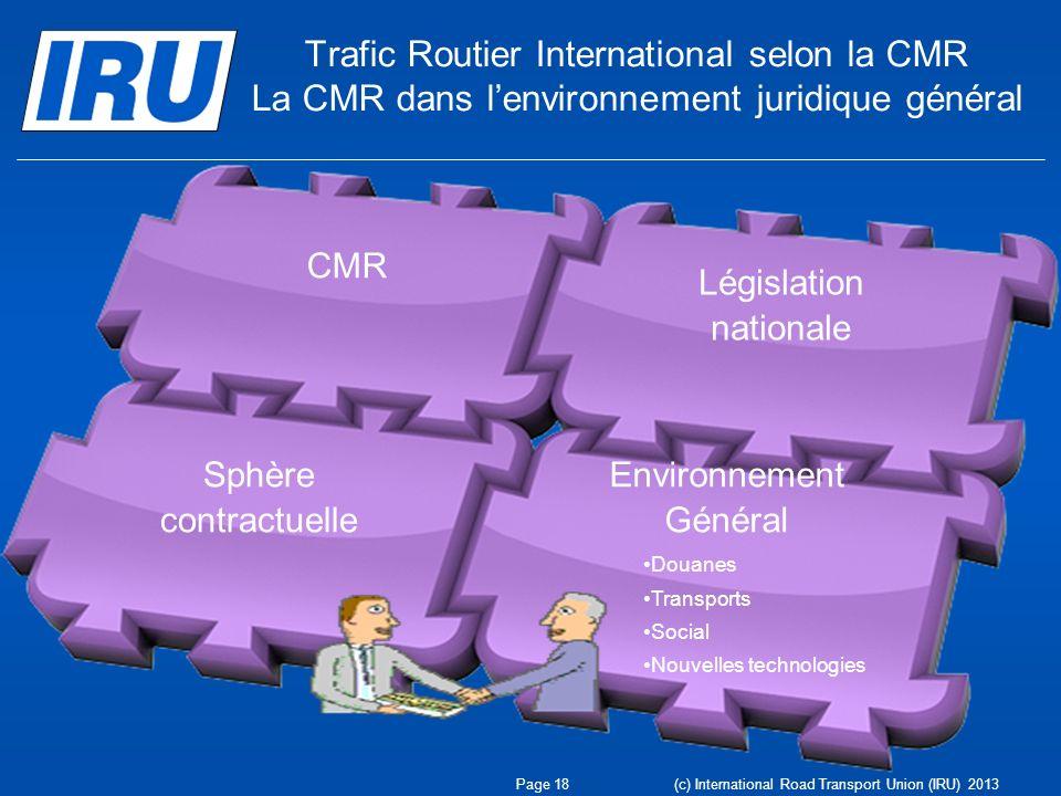 Trafic Routier International selon la CMR La CMR dans lenvironnement juridique général CMR Législation nationale Sphère contractuelle Environnement Gé