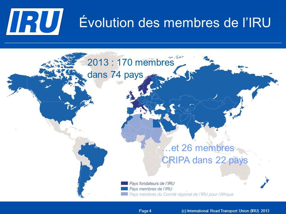 Évolution des membres de lIRU 1948 : huit pays fondateurs 2012 : 170 membres dans 70 pays 2013 : 170 membres dans 74 pays …et 26 membres CRIPA dans 22