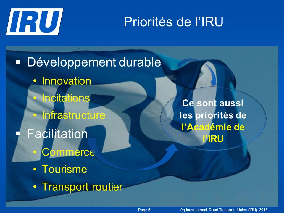 Priorités de lIRU Développement durable Innovation Incitations Infrastructure Facilitation Commerce Tourisme Transport routier Ce sont aussi les prior