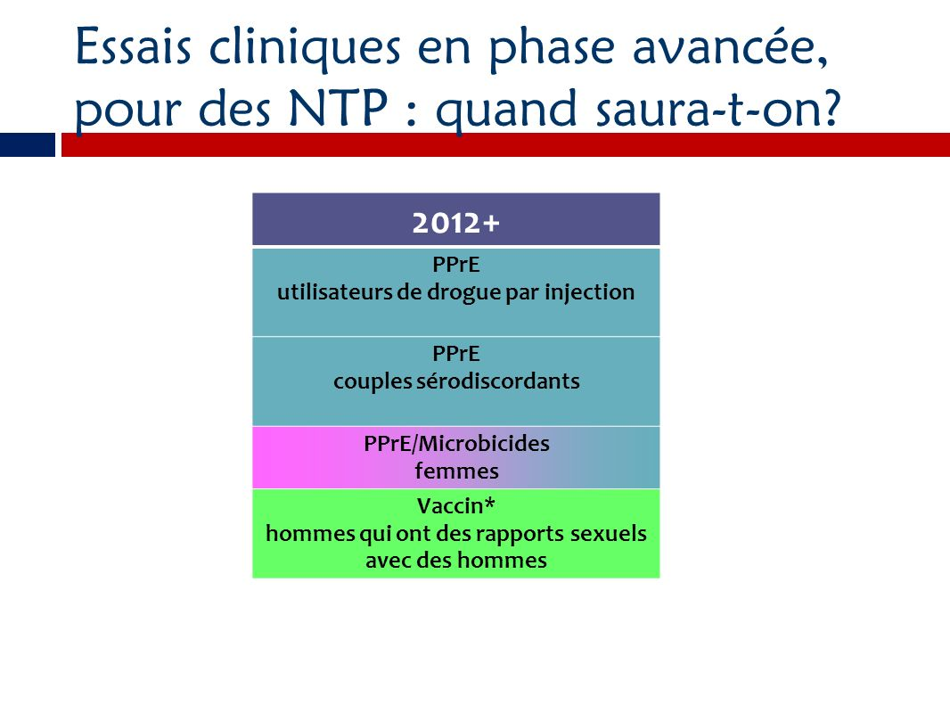 Essais cliniques en phase avancée, pour des NTP : quand saura-t-on.