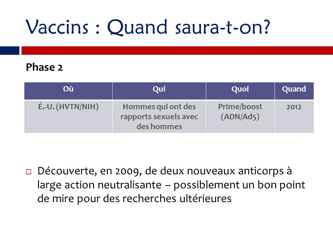 Vaccins : Quand saura-t-on? Phase 2 Découverte, en 2009, de deux nouveaux anticorps à large action neutralisante – possiblement un bon point de mire p