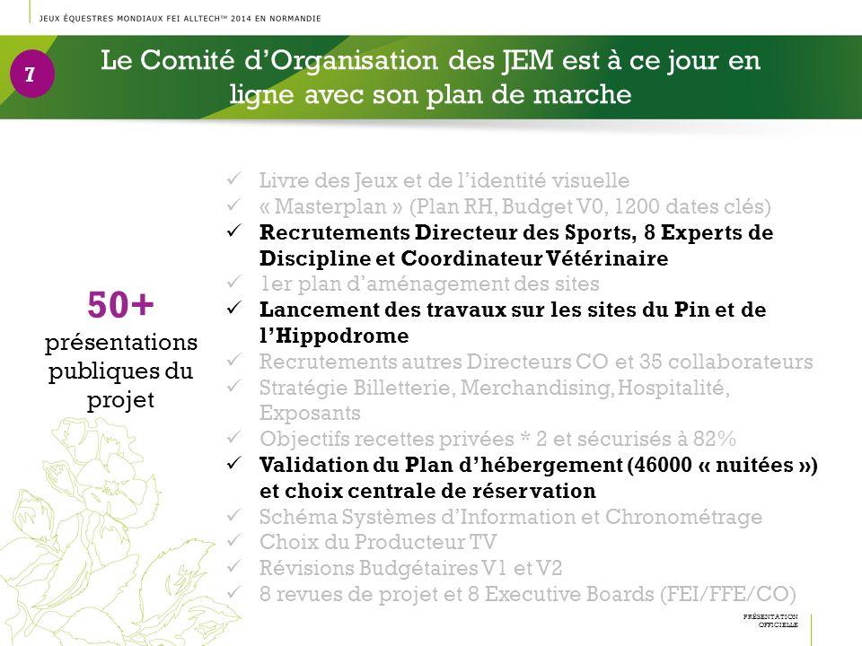 Le Comité dOrganisation des JEM est à ce jour en ligne avec son plan de marche 7 Livre des Jeux et de lidentité visuelle « Masterplan » (Plan RH, Budg