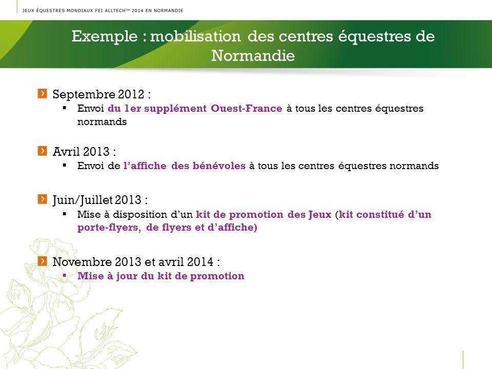 ll Septembre 2012 : Envoi du 1er supplément Ouest-France à tous les centres équestres normands Avril 2013 : Envoi de laffiche des bénévoles à tous les