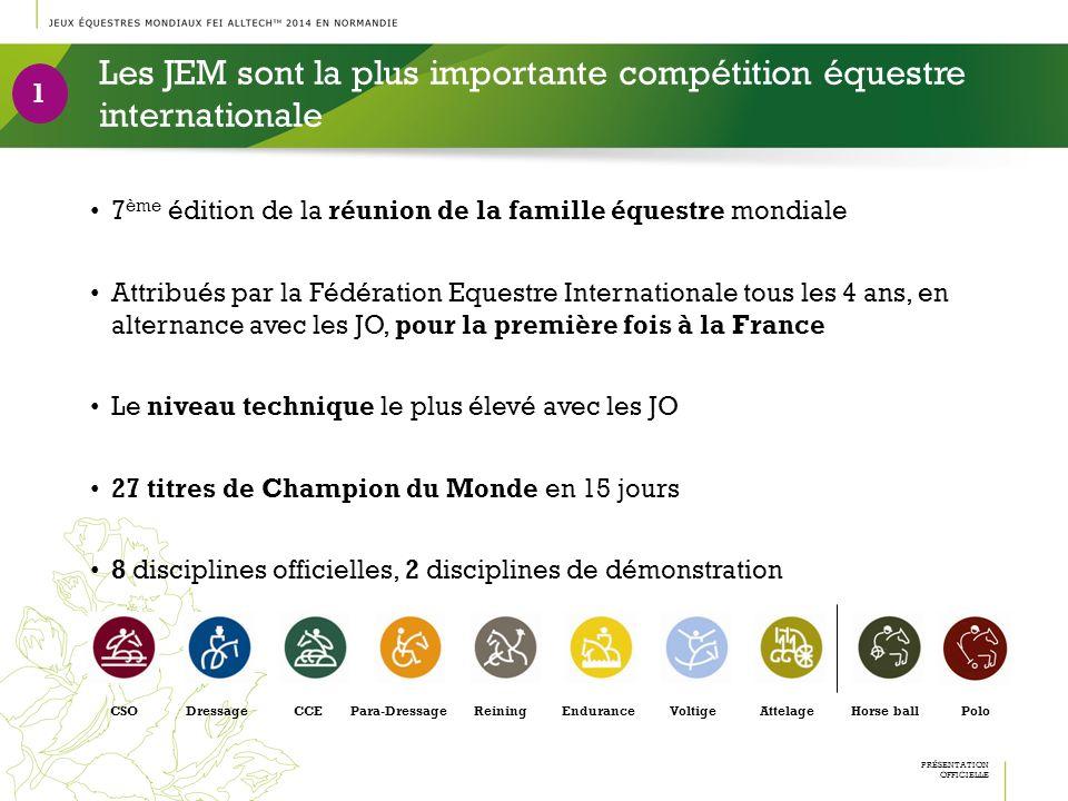 Les JEM sont la plus importante compétition équestre internationale 7 ème édition de la réunion de la famille équestre mondiale Attribués par la Fédér