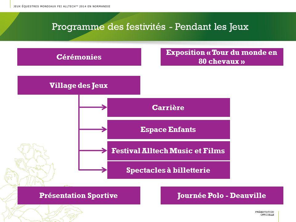 Spectacles à billetterie Présentation Sportive Village des Jeux Exposition « Tour du monde en 80 chevaux » Journée Polo - Deauville Cérémonies Carrièr