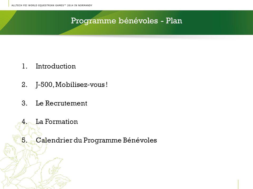 Programme bénévoles - Plan 1.Introduction 2.J-500, Mobilisez-vous ! 3.Le Recrutement 4.La Formation 5.Calendrier du Programme Bénévoles