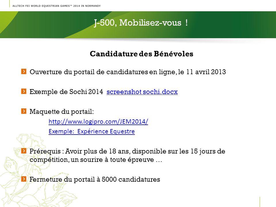 Candidature des Bénévoles Ouverture du portail de candidatures en ligne, le 11 avril 2013 Exemple de Sochi 2014 screenshot sochi.docxscreenshot sochi.