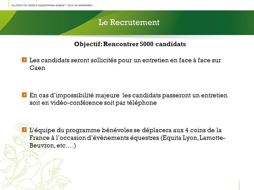 Le Recrutement Objectif: Rencontrer 5000 candidats Les candidats seront sollicités pour un entretien en face à face sur Caen En cas dimpossibilité maj