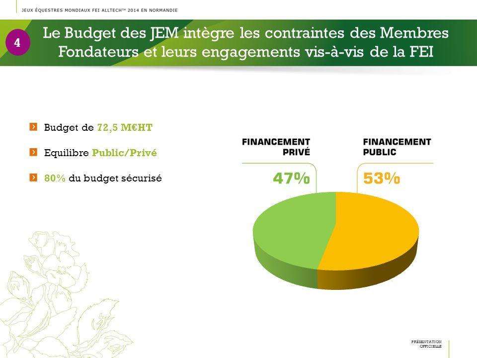 4 Le Budget des JEM intègre les contraintes des Membres Fondateurs et leurs engagements vis-à-vis de la FEI PRÉSENTATION OFFICIELLE Budget de 72,5 MHT