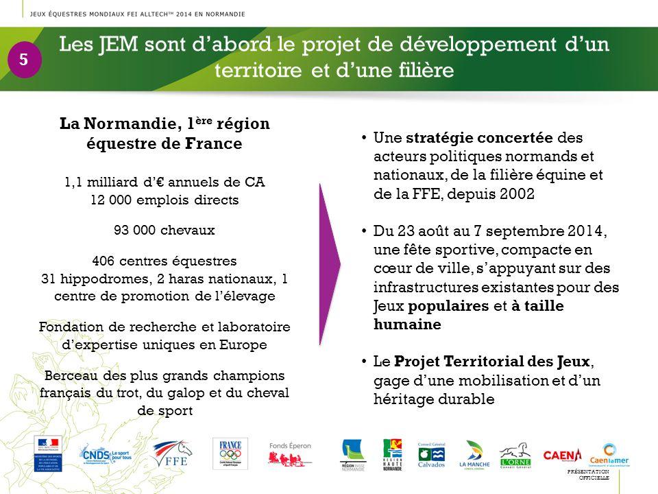 Les JEM sont dabord le projet de développement dun territoire et dune filière Une stratégie concertée des acteurs politiques normands et nationaux, de