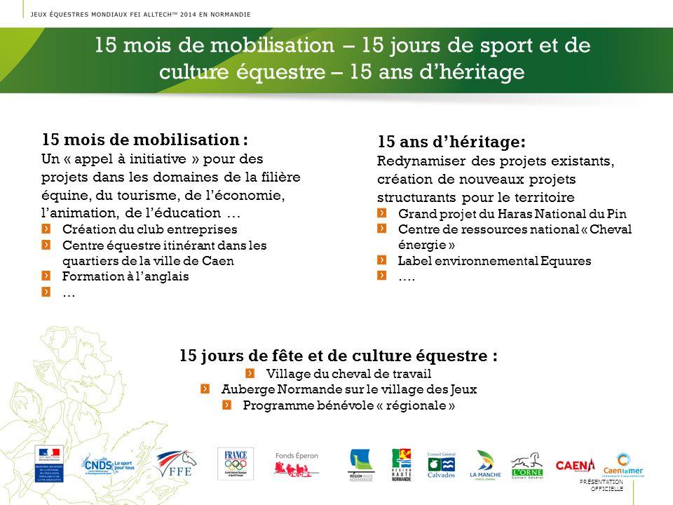 15 mois de mobilisation – 15 jours de sport et de culture équestre – 15 ans dhéritage 15 mois de mobilisation : Un « appel à initiative » pour des pro
