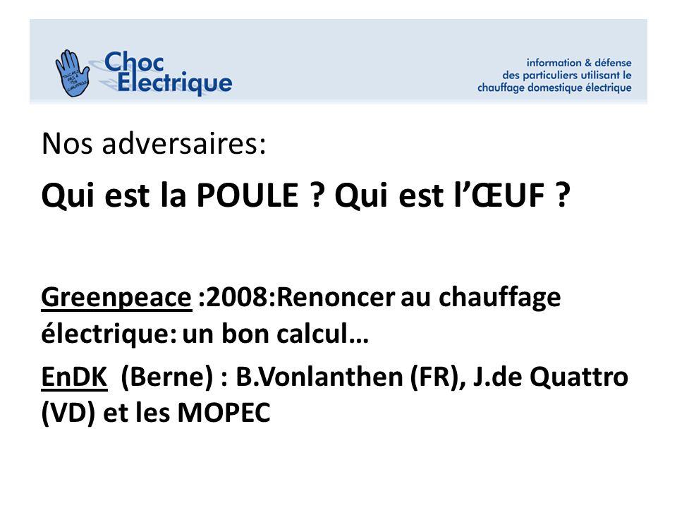 Nos adversaires: Qui est la POULE ? Qui est lŒUF ? Greenpeace :2008:Renoncer au chauffage électrique: un bon calcul… EnDK (Berne) : B.Vonlanthen (FR),