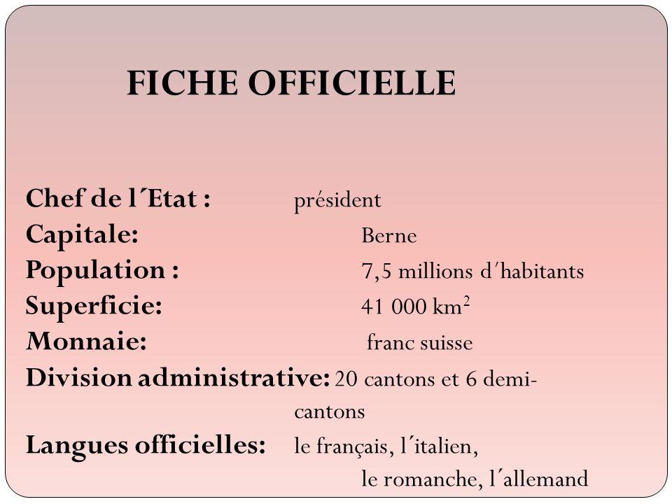 LANGUES OFFICIELLES Langues officielles drapeau Le français Le français est parlé par 18% de la population L´italien L´italien par 11% Le romanche Le romanche (un dialect ussu du latin) par 7% L´allemand L´allemand – la plus parlé par 64% 3.