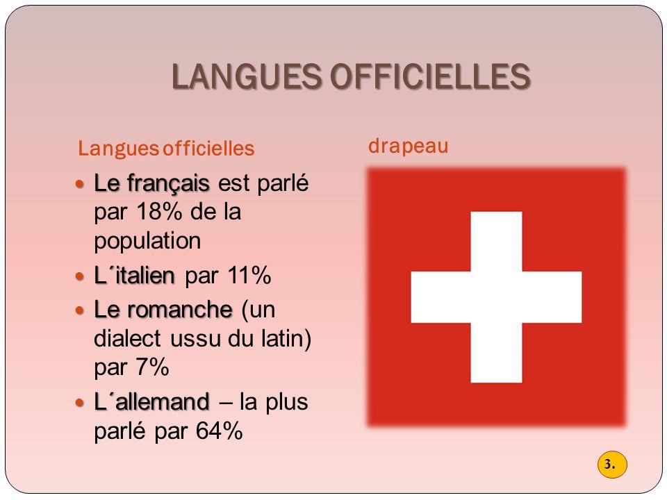 Autrement appelée la Confédération helvétique, le pays est composé de 26 cantons et demi-cantons qui voisinent avec la France, L´Allemagne, L´Italie, L´Autriche, le Liechtenstein.