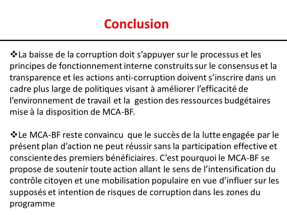 Conclusion La baisse de la corruption doit sappuyer sur le processus et les principes de fonctionnement interne construits sur le consensus et la tran