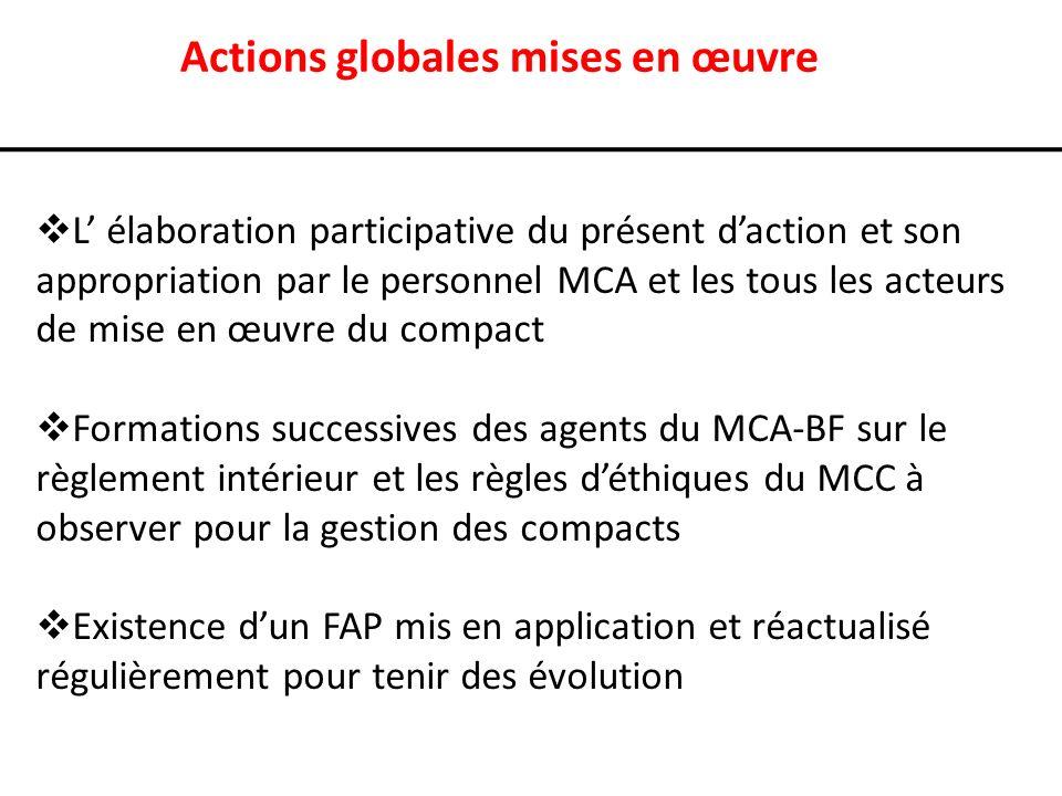 Actions globales mises en œuvre L élaboration participative du présent daction et son appropriation par le personnel MCA et les tous les acteurs de mi