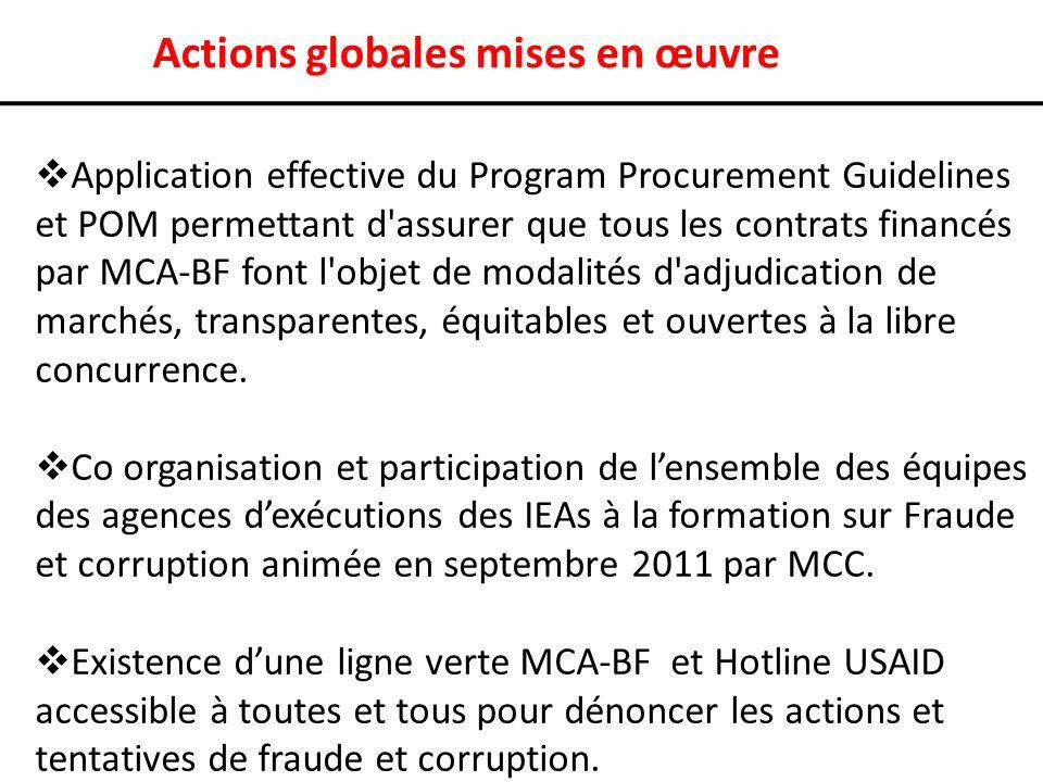 Actions globales mises en œuvre Application effective du Program Procurement Guidelines et POM permettant d assurer que tous les contrats financés par MCA-BF font l objet de modalités d adjudication de marchés, transparentes, équitables et ouvertes à la libre concurrence.