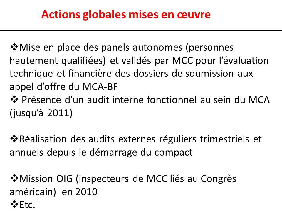 Actions globales mises en œuvre Mise en place des panels autonomes (personnes hautement qualifiées) et validés par MCC pour lévaluation technique et f