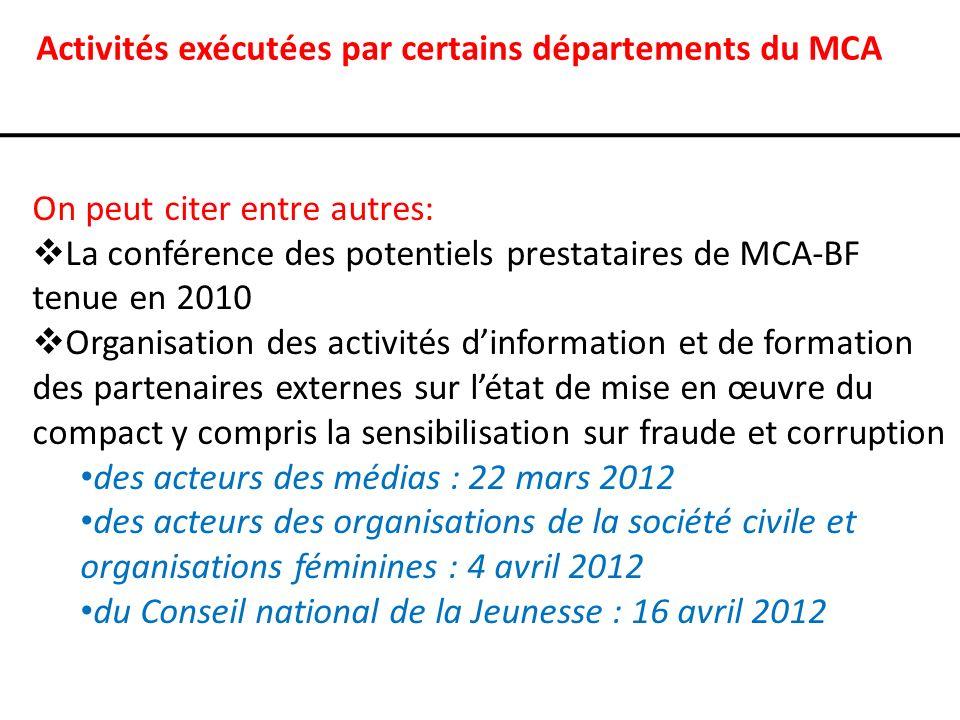 Activités exécutées par certains départements du MCA On peut citer entre autres: La conférence des potentiels prestataires de MCA-BF tenue en 2010 Org