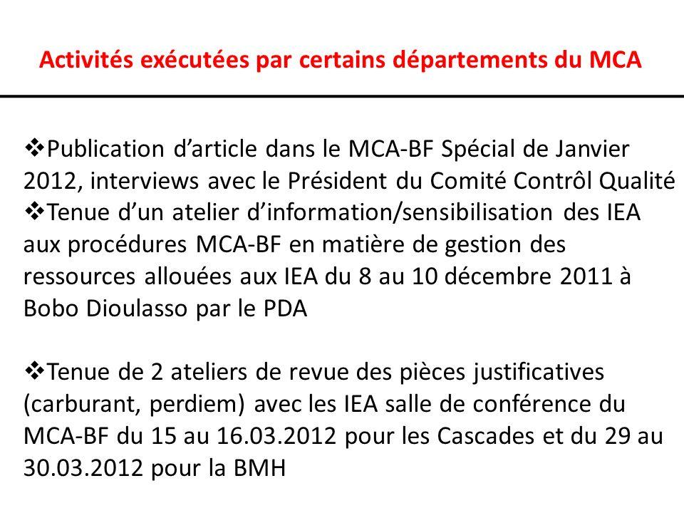 Activités exécutées par certains départements du MCA Publication darticle dans le MCA-BF Spécial de Janvier 2012, interviews avec le Président du Comité Contrôl Qualité Tenue dun atelier dinformation/sensibilisation des IEA aux procédures MCA-BF en matière de gestion des ressources allouées aux IEA du 8 au 10 décembre 2011 à Bobo Dioulasso par le PDA Tenue de 2 ateliers de revue des pièces justificatives (carburant, perdiem) avec les IEA salle de conférence du MCA-BF du 15 au 16.03.2012 pour les Cascades et du 29 au 30.03.2012 pour la BMH