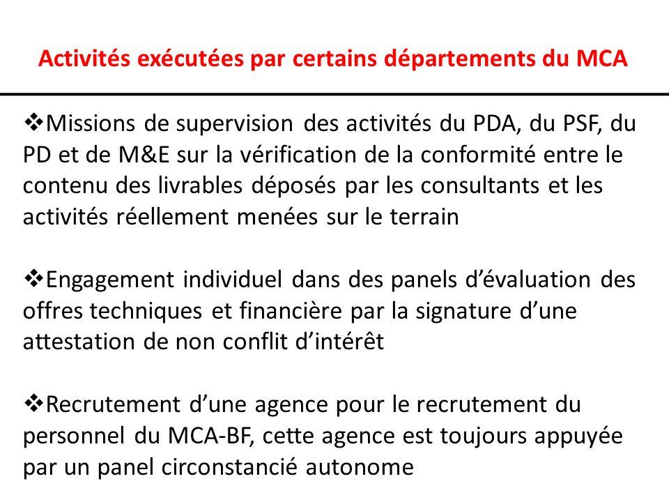 Activités exécutées par certains départements du MCA Missions de supervision des activités du PDA, du PSF, du PD et de M&E sur la vérification de la c