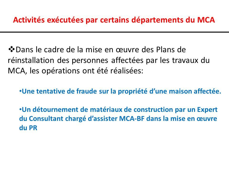 Activités exécutées par certains départements du MCA Dans le cadre de la mise en œuvre des Plans de réinstallation des personnes affectées par les travaux du MCA, les opérations ont été réalisées: Une tentative de fraude sur la propriété dune maison affectée.