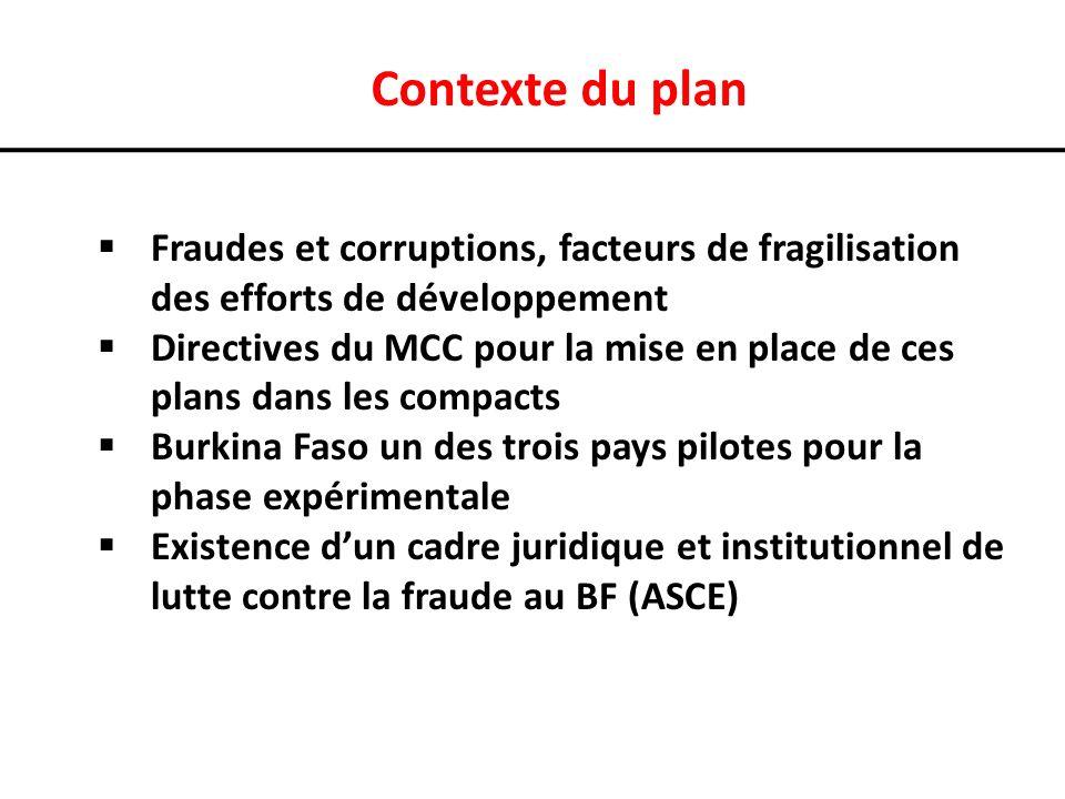 Contexte du plan Fraudes et corruptions, facteurs de fragilisation des efforts de développement Directives du MCC pour la mise en place de ces plans d