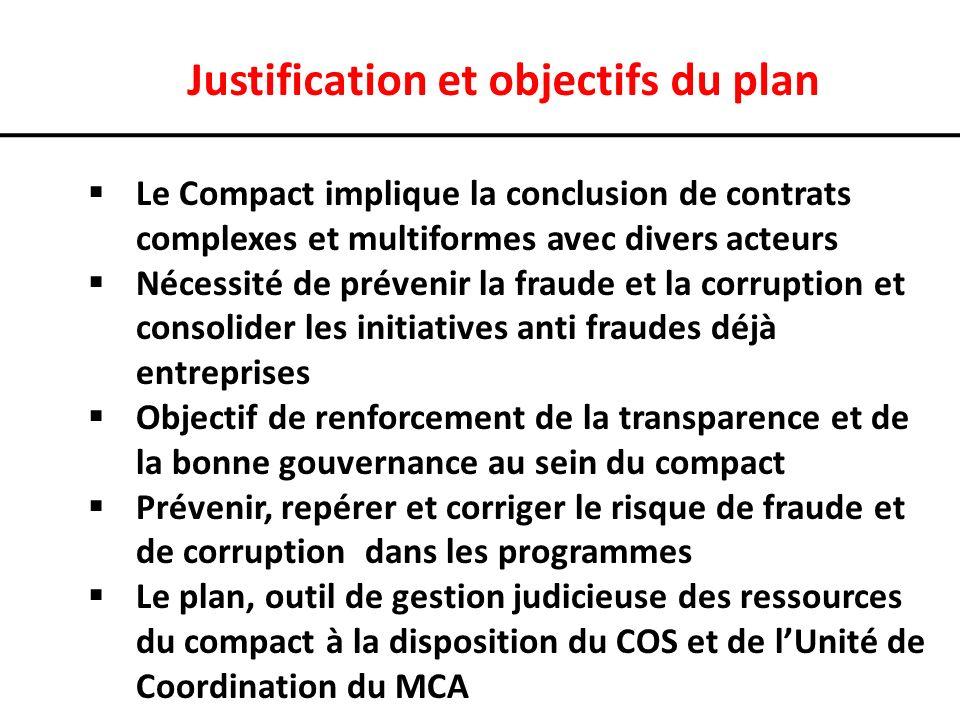 Justification et objectifs du plan Le Compact implique la conclusion de contrats complexes et multiformes avec divers acteurs Nécessité de prévenir la