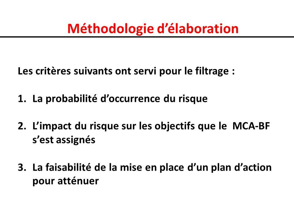 Méthodologie délaboration Les critères suivants ont servi pour le filtrage : 1.La probabilité doccurrence du risque 2.Limpact du risque sur les objectifs que le MCA-BF sest assignés 3.La faisabilité de la mise en place dun plan daction pour atténuer