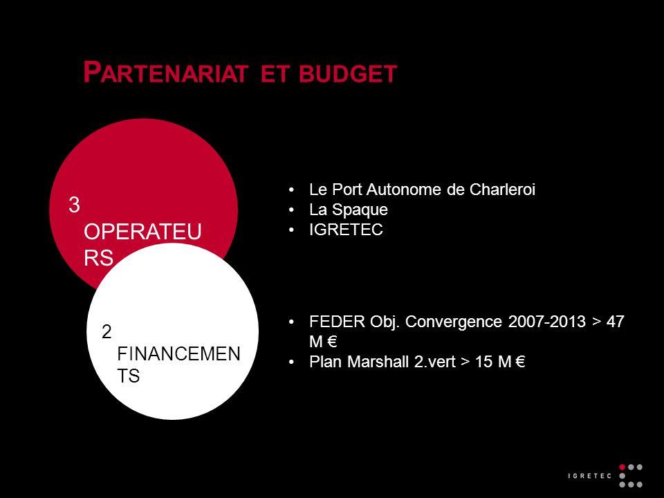 P ARTENARIAT ET BUDGET 3 OPERATEU RS Le Port Autonome de Charleroi La Spaque IGRETEC FEDER Obj.