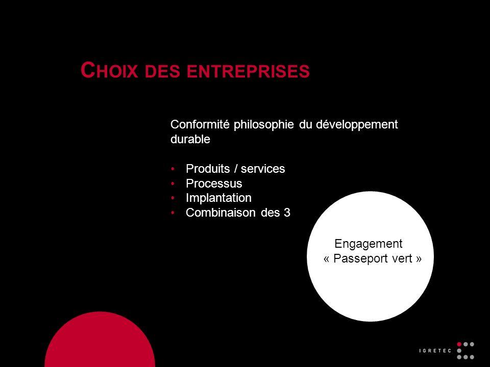 C HOIX DES ENTREPRISES Conformité philosophie du développement durable Produits / services Processus Implantation Combinaison des 3 Engagement « Passeport vert »