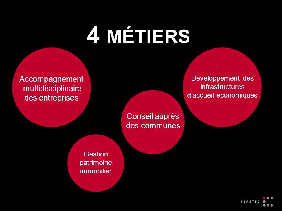4 MÉTIERS Conseil auprès des communes Accompagnement multidisciplinaire des entreprises Gestion patrimoine immobilier Développement des infrastructures daccueil économiques