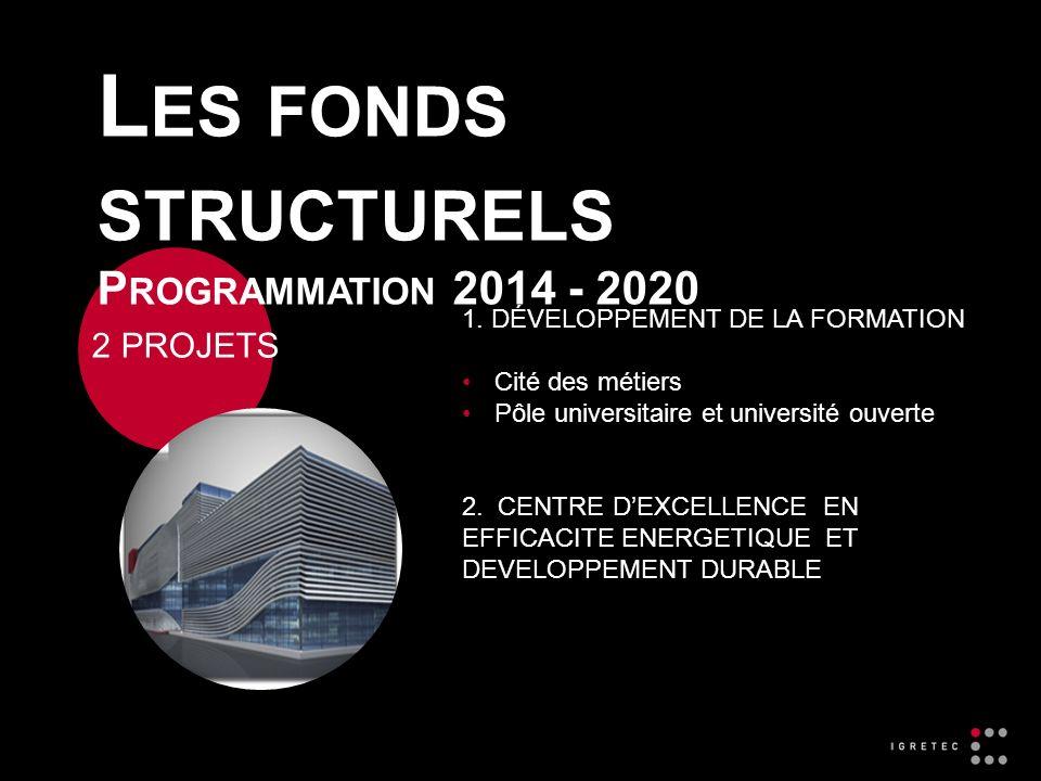 L ES FONDS STRUCTURELS P ROGRAMMATION 2014 - 2020 1. DÉVELOPPEMENT DE LA FORMATION Cité des métiers Pôle universitaire et université ouverte 2. CENTRE