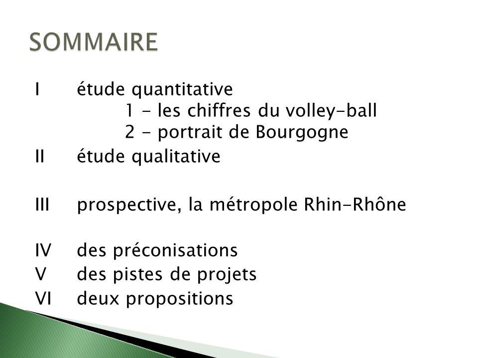 Sources: Le Grand Dijon
